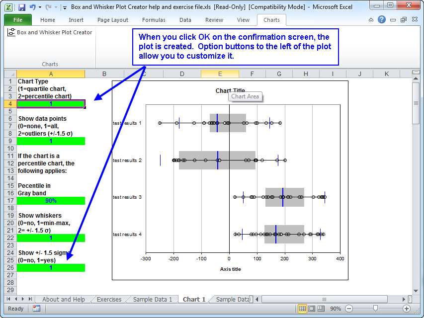 how to read a boxplot in excel